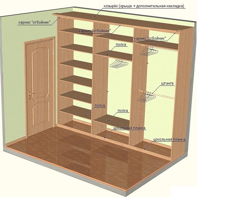 Шкаф между стенами как сделать