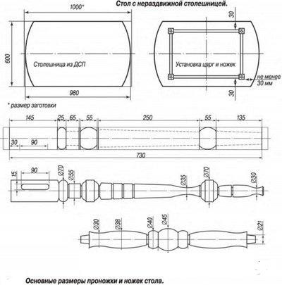 Схема столешницы и ножек
