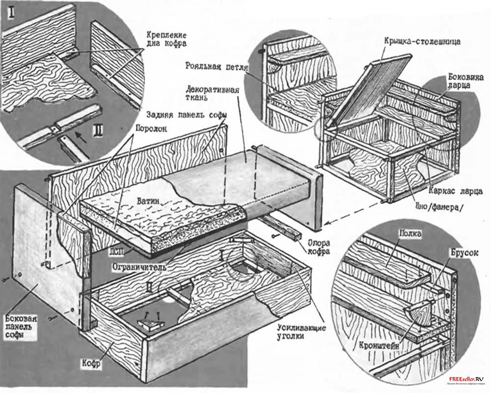 Как сделать угловые диваны своими руками