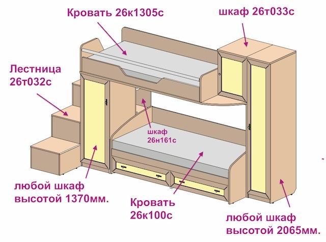 Схема устройства двухэтажной