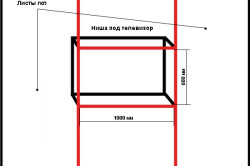 Схема ниши из гипсокартона под телевизор