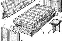 Схема сборки раскладного дивана-кровати
