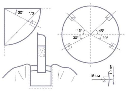 Схема выкройки кресла гамака