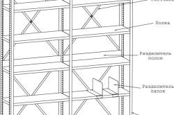 Схема стационарного стеллажа.