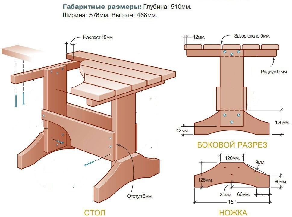 Мебель из дерева своими руками чертежи