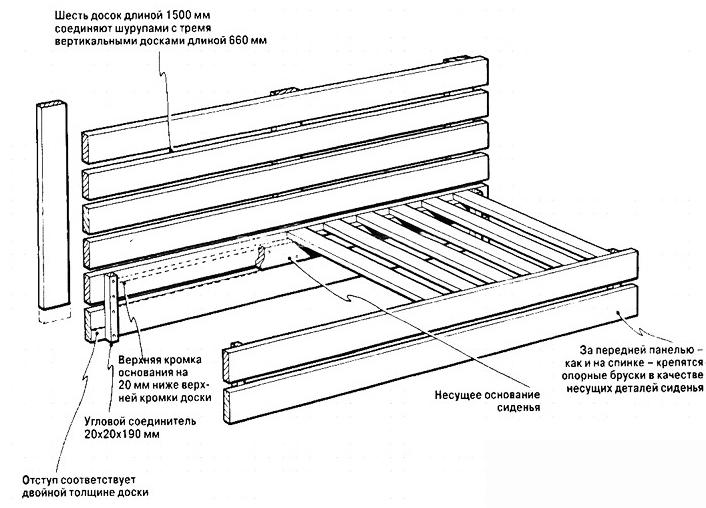 Схема ремонта каркаса дивана