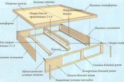 Схема сборки двуспальной кровати с опорной панелью