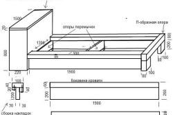 Схема сборки накладок и перемычек кровати