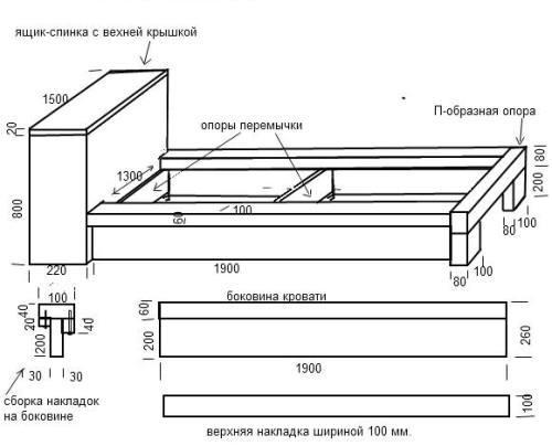 Схема сборки накладок и