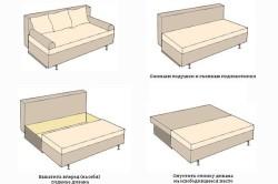 """Принцип раскладывания дивана с конструкцией """"еврокнижка"""""""