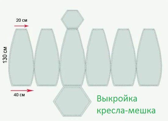 Как сделать кресло мешок своими руками в домашних условиях