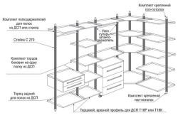 Схема монтажа внутренней гардеробной системы