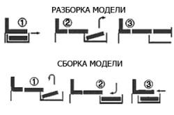 Принцип сборки и разборки дивана с выкатным механизмом