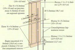 Чертеж боковой стенки кухонного пенала