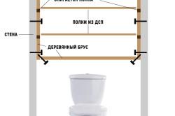 Схема устройства полки для туалета