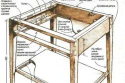 Схема сборки прикраватного столика