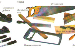 Инструменты для изготовления раскладного кресла
