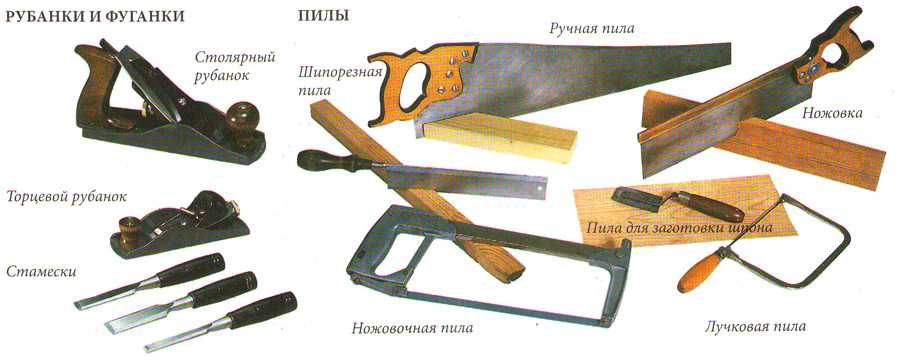 Изготовление столярных инструментов 89