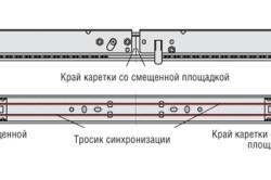 Механизмы внешнего крепления к царге синхронного раздвижения с фиксатором
