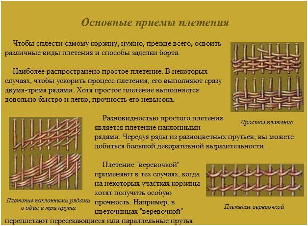 Основные приемы плетения из лозы