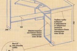 Схема конструкции и основные размеры письменного стола