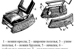 Схема кресла качалки с мягким сиденьем