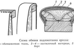Схема обивки подлокотника кресла