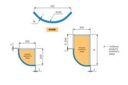 Схема расчета радиуса гнутой мебели