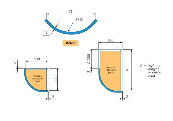 Схема расчета радиуса гнутой