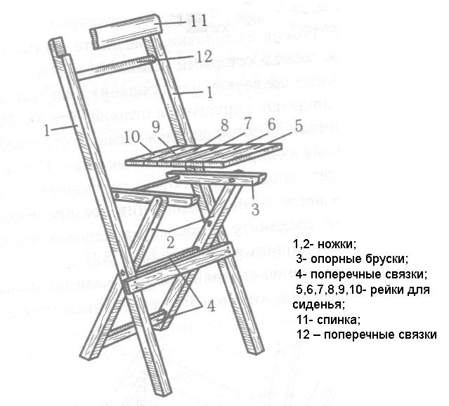 Чертежи стула из дерева своими руками