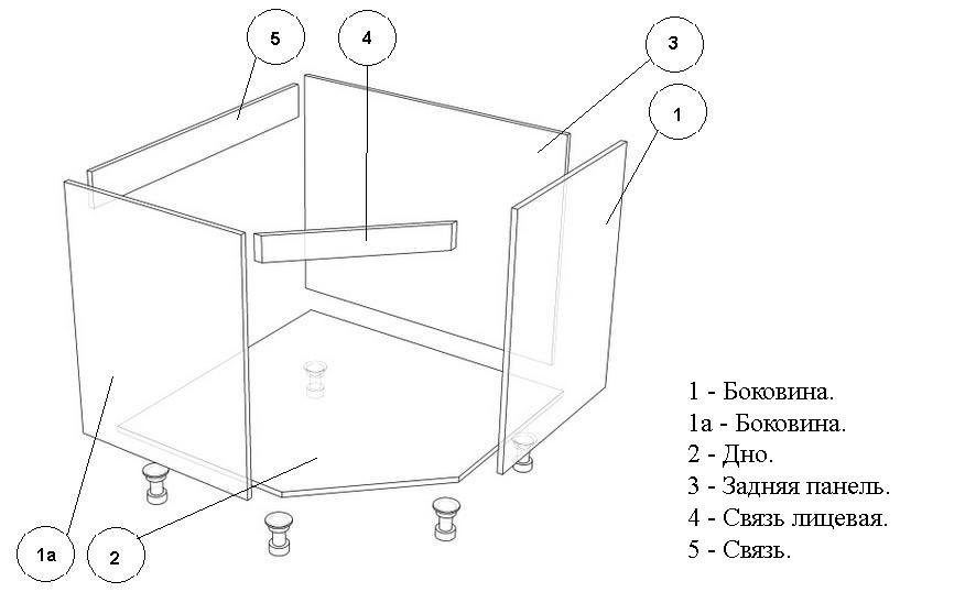 Схема сборки тумбы под мойку