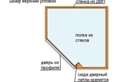 Схема стеклянной полки для кухни