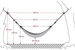 Схема расположения гамака
