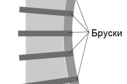 Схема трафарета гнутой мебели