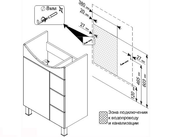 Схема тумбы под мойку к с креплением к стене