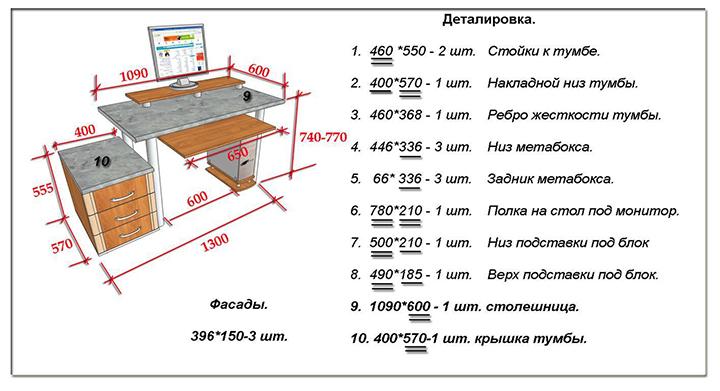 Схема устройства компьютерного