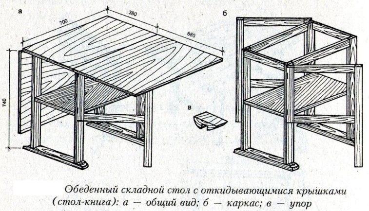 Схема устройства складного столика