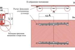 Синхронный механизм со стопором для бесцарговых столов