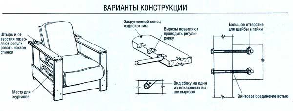 раскладного кресла