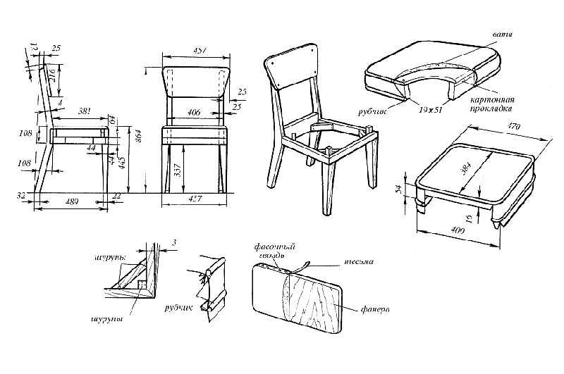 изготовлению мягкой мебели