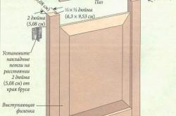 Схема изготовления филенчатой дверцы из дерева.