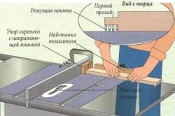 Вырезание шипов на поперечных деталях рамы