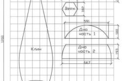 Схема выкройки клина