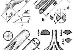 Инструменты для плетения из ивы