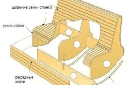 Схема кресла - качалки для дачи
