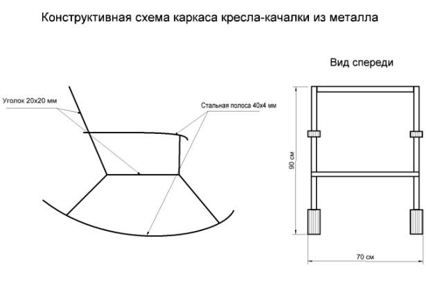 схема кресла-качалки из