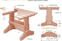 Изготовление и крепление ножек к садовому столу