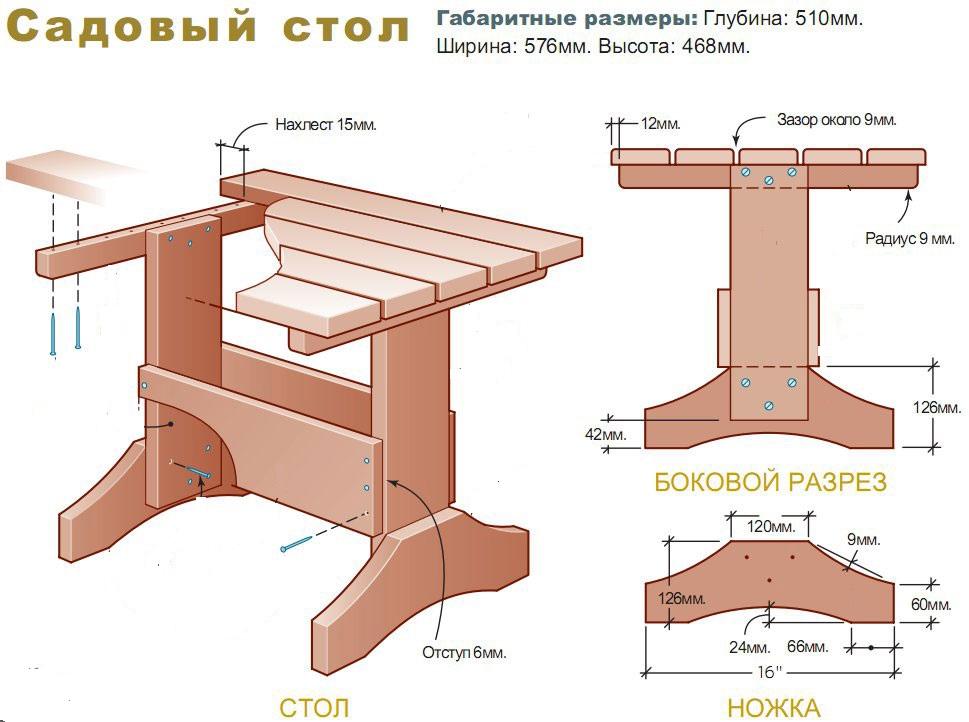 Из чего сделать столешницу для стола своими руками
