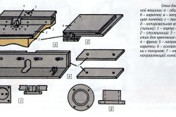 Схема составных частей фрезерного стола