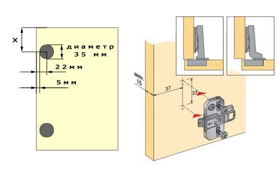 Схема установки мебельных петель